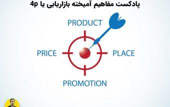 مفاهیم آمیخته بازاریابی یا ۴p + پادکست